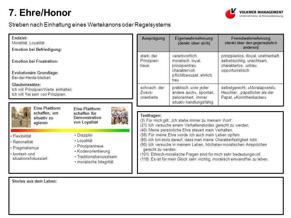 7. Ehre/Honor Streben nach Einhaltung eines Wertekanons oder Regelsystems Endziel: Moralität, Loyalität Emotion bei Befriedigung: Emotion bei Frustrat