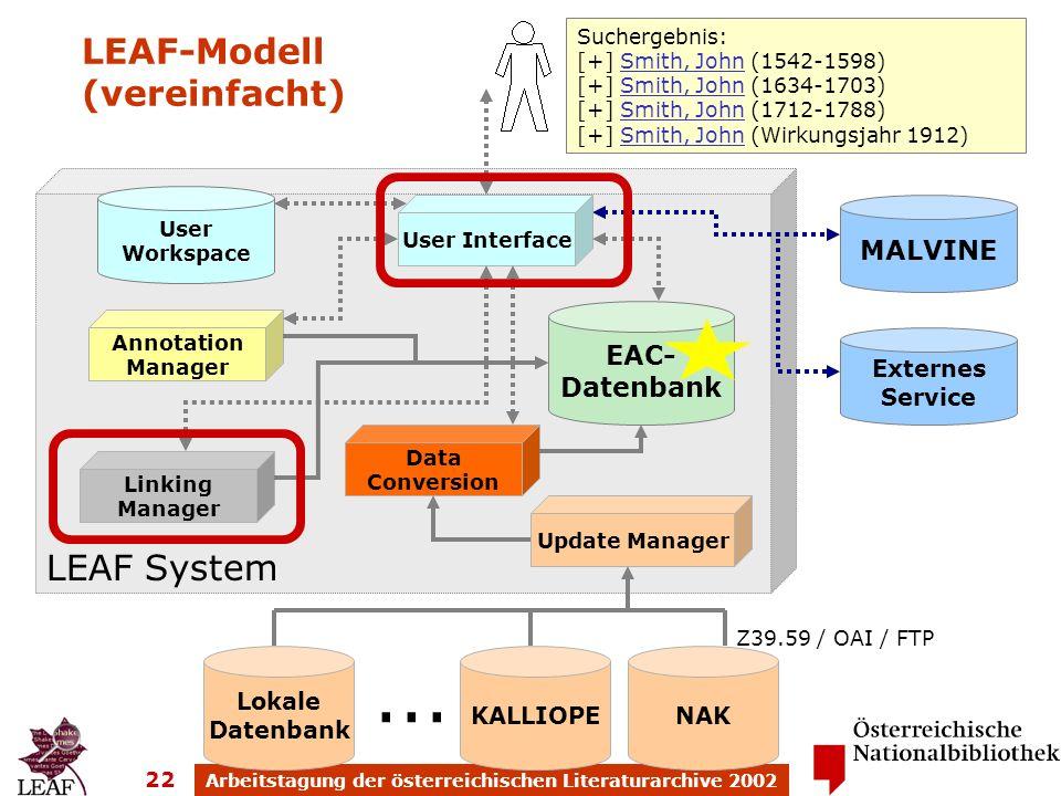 Arbeitstagung der österreichischen Literaturarchive 2002 22 LEAF System Lokale Datenbank KALLIOPENAK EAC- Datenbank LEAF-Modell (vereinfacht)... Linki