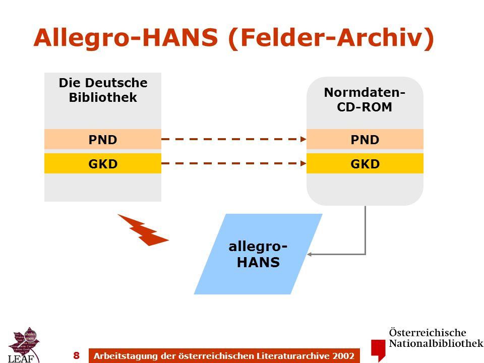 Arbeitstagung der österreichischen Literaturarchive 2002 8 Allegro-HANS (Felder-Archiv) Die Deutsche Bibliothek Normdaten- CD-ROM PND GKD PND GKD allegro- HANS