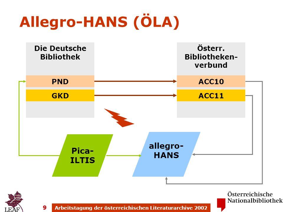 Arbeitstagung der österreichischen Literaturarchive 2002 9 Allegro-HANS (ÖLA) Die Deutsche Bibliothek PND GKD Österr. Bibliotheken- verbund ACC10 ACC1