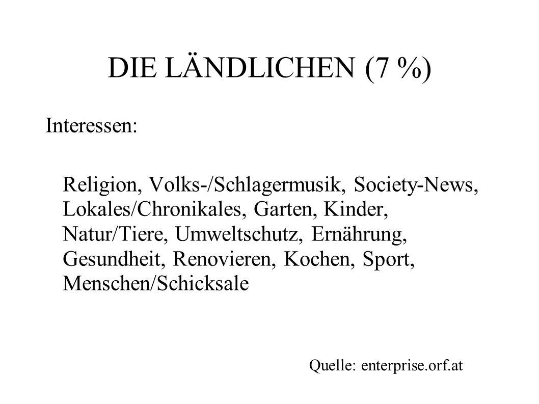 DIE LÄNDLICHEN (7 %) Interessen: Religion, Volks-/Schlagermusik, Society-News, Lokales/Chronikales, Garten, Kinder, Natur/Tiere, Umweltschutz, Ernähru