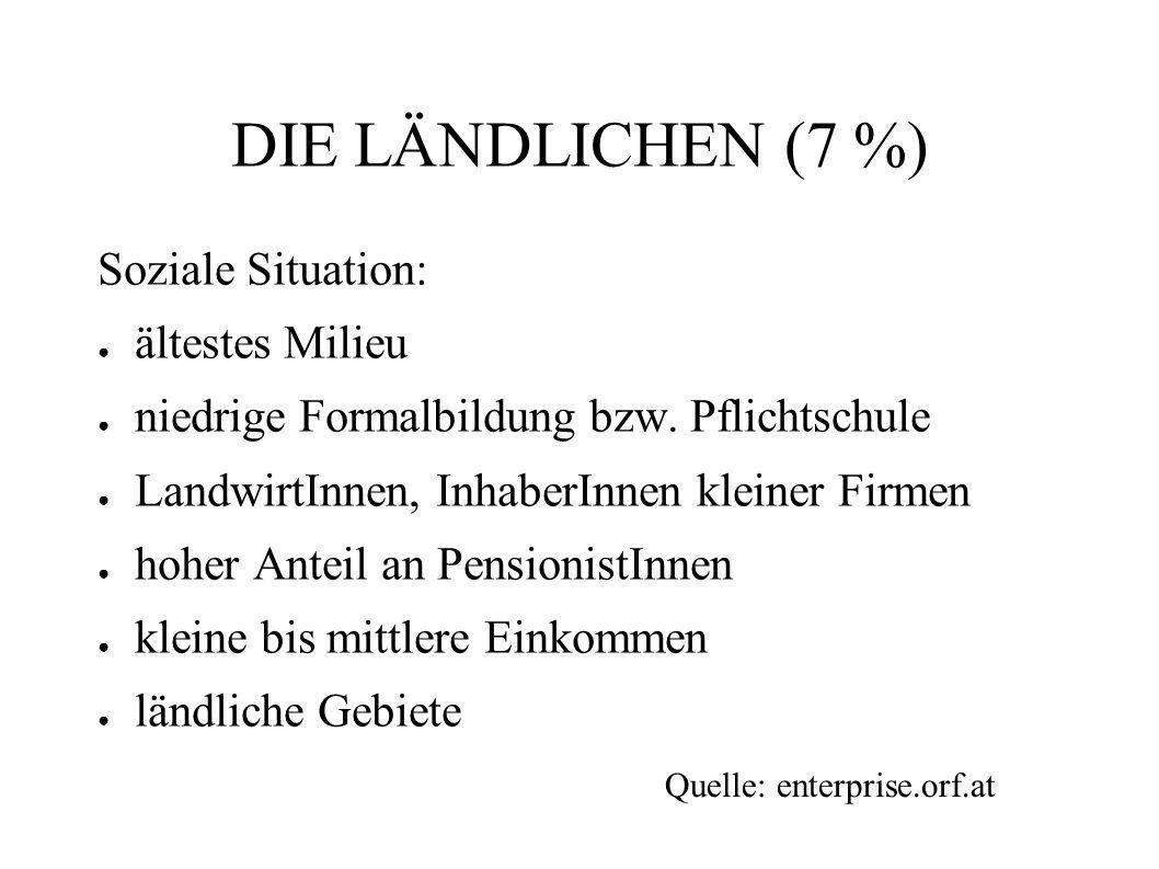 DIE LÄNDLICHEN (7 %) Soziale Situation: ältestes Milieu niedrige Formalbildung bzw. Pflichtschule LandwirtInnen, InhaberInnen kleiner Firmen hoher Ant