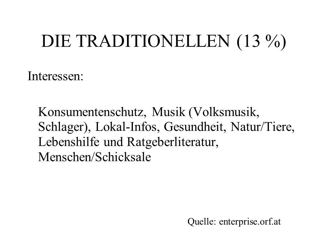 DIE TRADITIONELLEN (13 %) Interessen: Konsumentenschutz, Musik (Volksmusik, Schlager), Lokal-Infos, Gesundheit, Natur/Tiere, Lebenshilfe und Ratgeberl