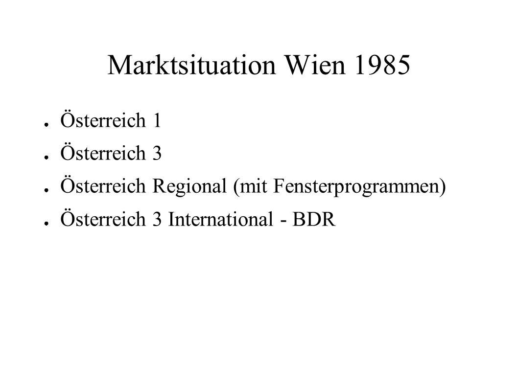 Marktsituation 2005 Österreich 1 Radio Wien Radio Niederöstereich Radio Burgenland Hitradio Ö3 FM4 88.6 Der Supermix (?) Radio Arabella Antenne Wien Radio Energy 104,2 KRONEHIT Radio Stephansdom orange 94.0