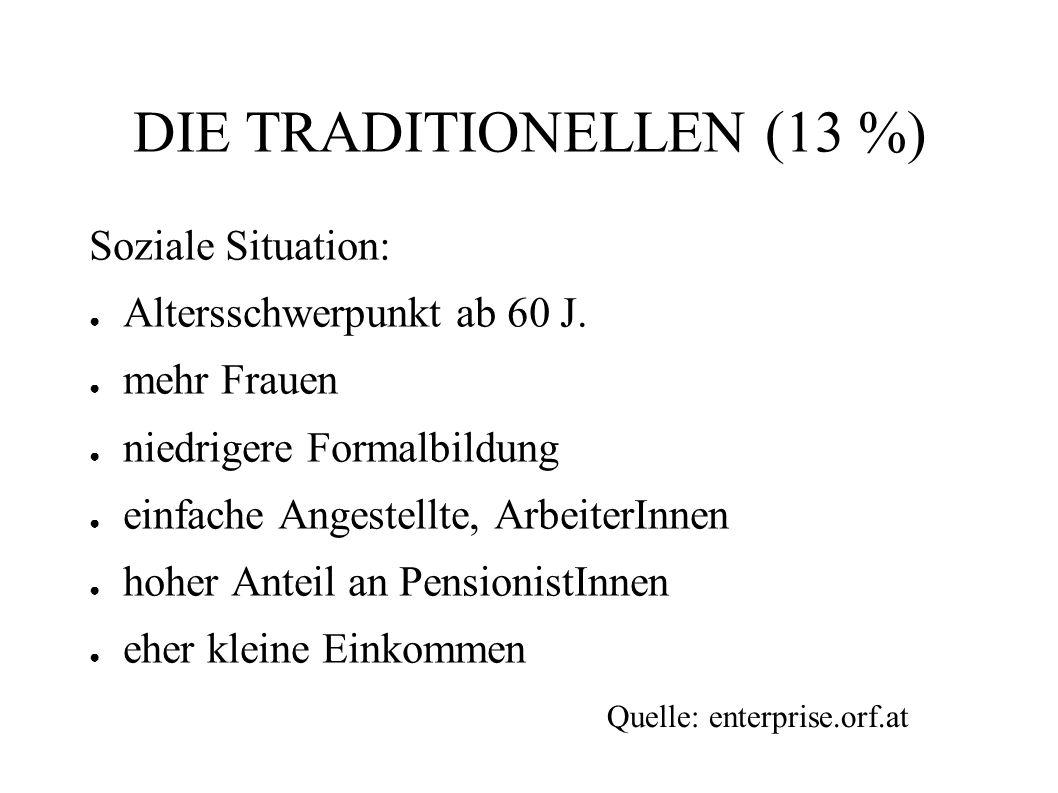 DIE TRADITIONELLEN (13 %) Soziale Situation: Altersschwerpunkt ab 60 J. mehr Frauen niedrigere Formalbildung einfache Angestellte, ArbeiterInnen hoher