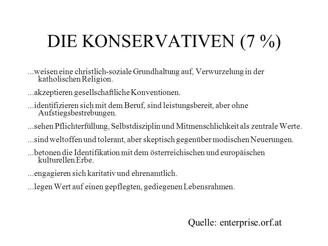 DIE KONSERVATIVEN (7 %)...weisen eine christlich-soziale Grundhaltung auf, Verwurzelung in der katholischen Religion....akzeptieren gesellschaftliche