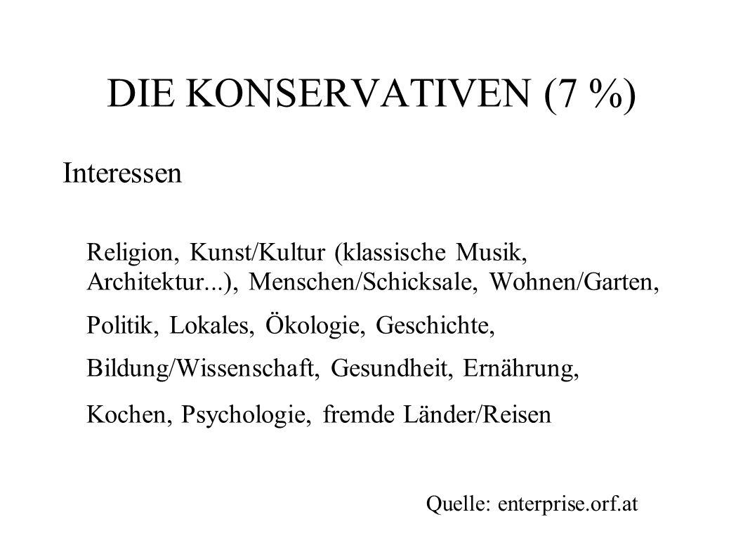 DIE KONSERVATIVEN (7 %) Interessen Religion, Kunst/Kultur (klassische Musik, Architektur...), Menschen/Schicksale, Wohnen/Garten, Politik, Lokales, Ök