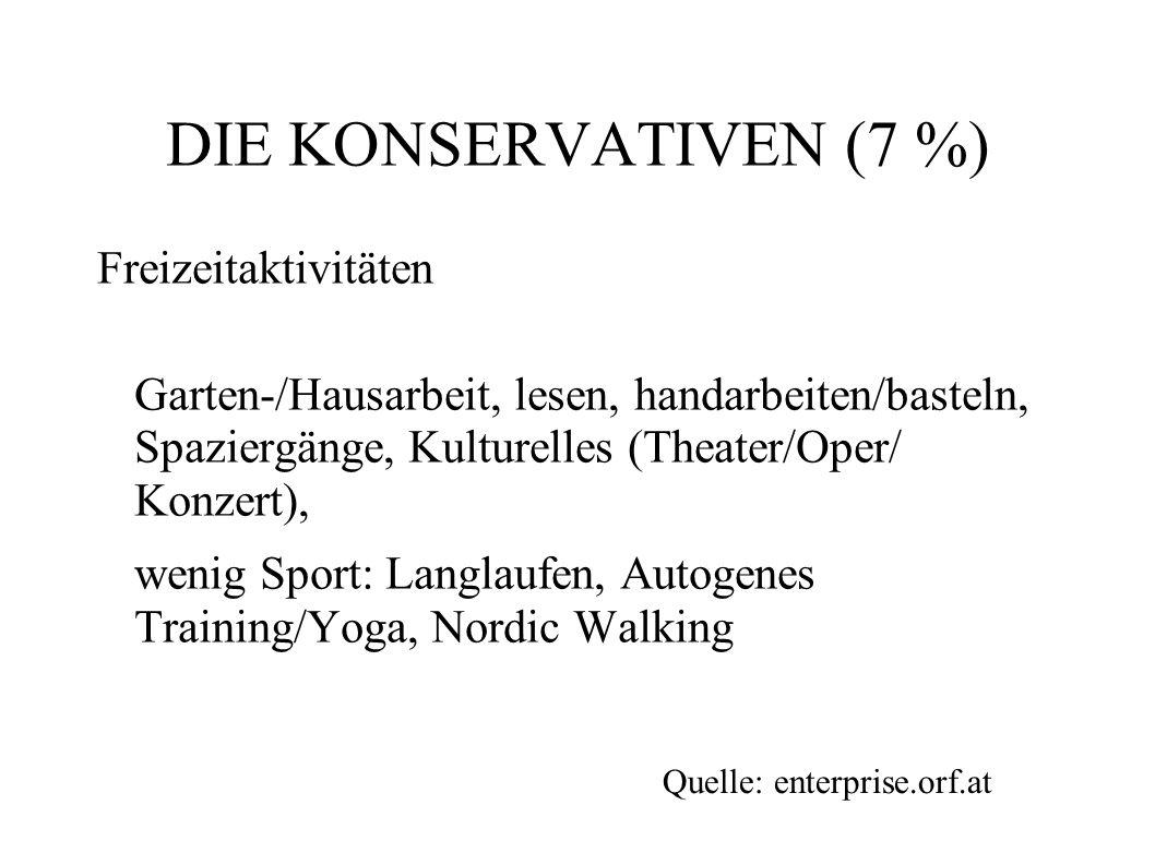 DIE KONSERVATIVEN (7 %) Freizeitaktivitäten Garten-/Hausarbeit, lesen, handarbeiten/basteln, Spaziergänge, Kulturelles (Theater/Oper/ Konzert), wenig