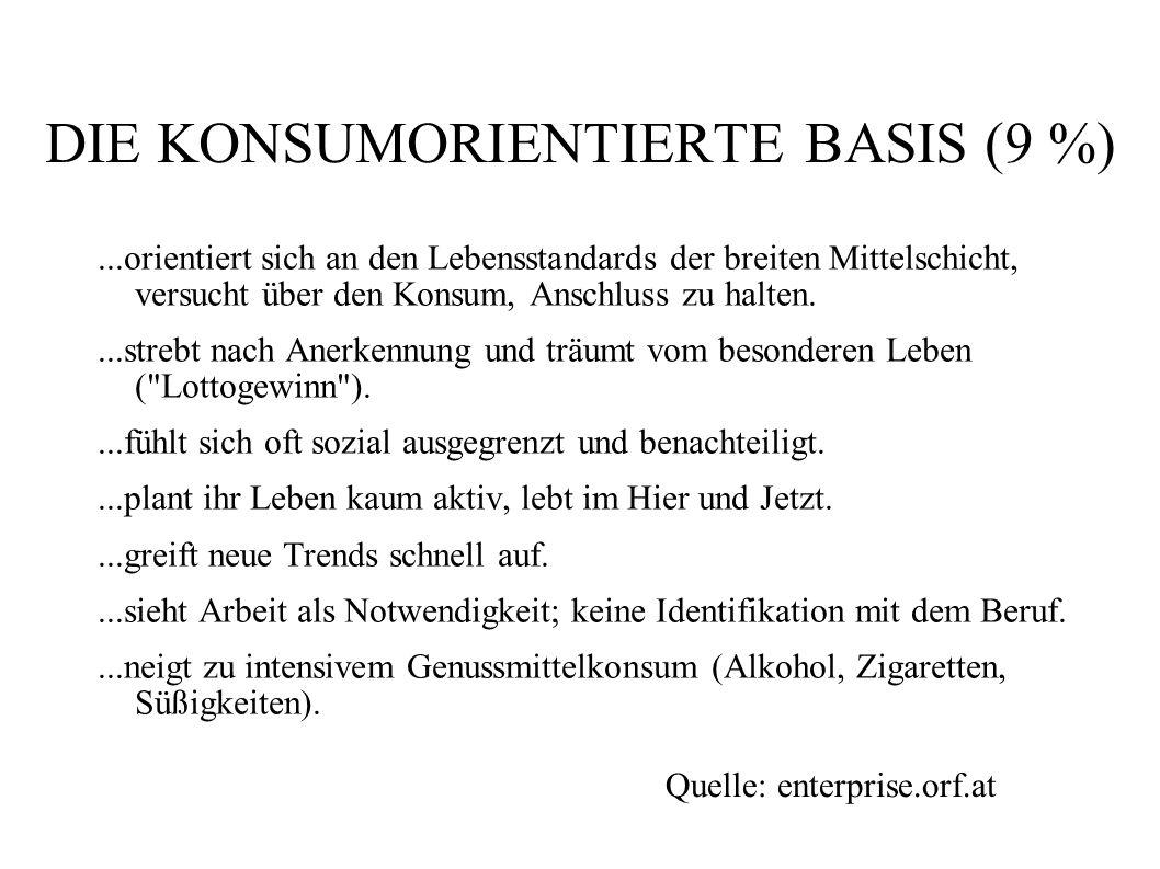 DIE KONSUMORIENTIERTE BASIS (9 %)...orientiert sich an den Lebensstandards der breiten Mittelschicht, versucht über den Konsum, Anschluss zu halten...