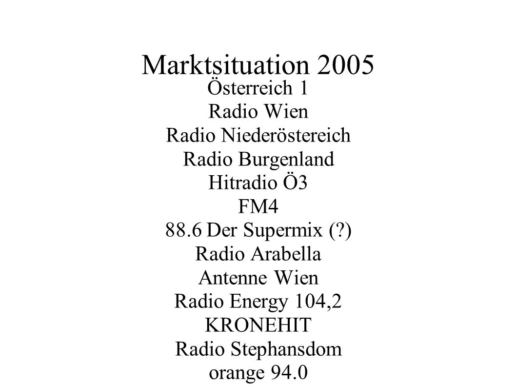 Bisher erfolgte Positionierungen 88.6 Der Musiksender – Ausnützen der Imageschwächen des Marktführers (sanfte Repositionierung) Radio Energy 104,2 ; Welle 1 – Eröffnen einer (für Österreich neuen) Produktkategorie CHR Lokale Positionierungen: u.a.