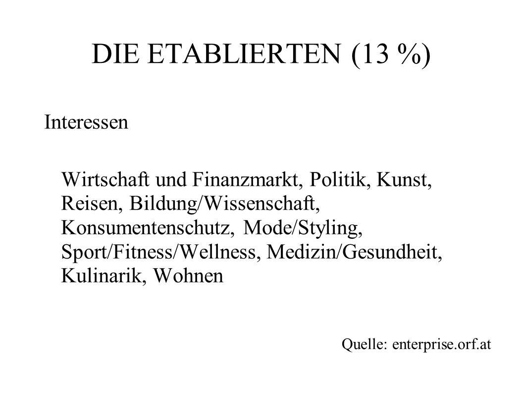 Interessen Wirtschaft und Finanzmarkt, Politik, Kunst, Reisen, Bildung/Wissenschaft, Konsumentenschutz, Mode/Styling, Sport/Fitness/Wellness, Medizin/