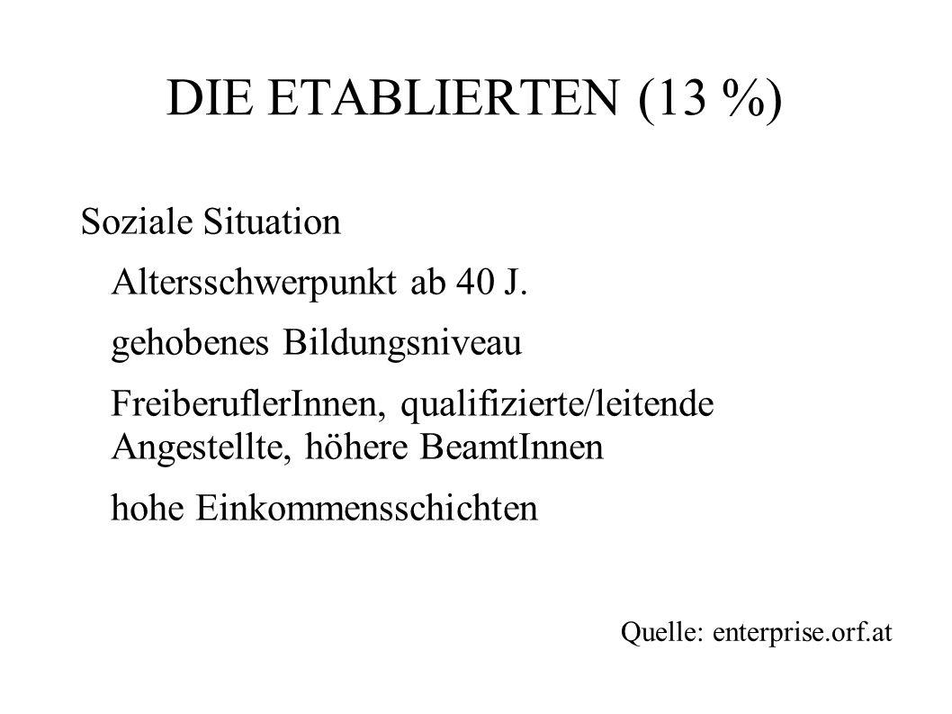 Soziale Situation Altersschwerpunkt ab 40 J. gehobenes Bildungsniveau FreiberuflerInnen, qualifizierte/leitende Angestellte, höhere BeamtInnen hohe Ei