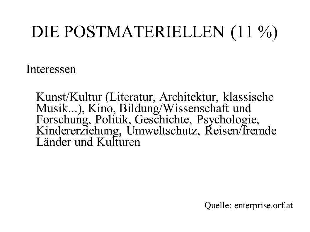 Interessen Kunst/Kultur (Literatur, Architektur, klassische Musik...), Kino, Bildung/Wissenschaft und Forschung, Politik, Geschichte, Psychologie, Kin