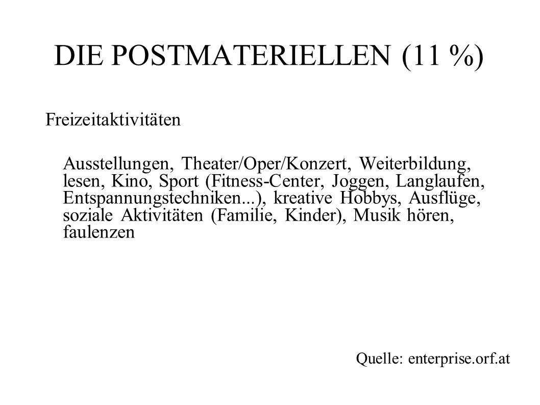 Freizeitaktivitäten Ausstellungen, Theater/Oper/Konzert, Weiterbildung, lesen, Kino, Sport (Fitness-Center, Joggen, Langlaufen, Entspannungstechniken.