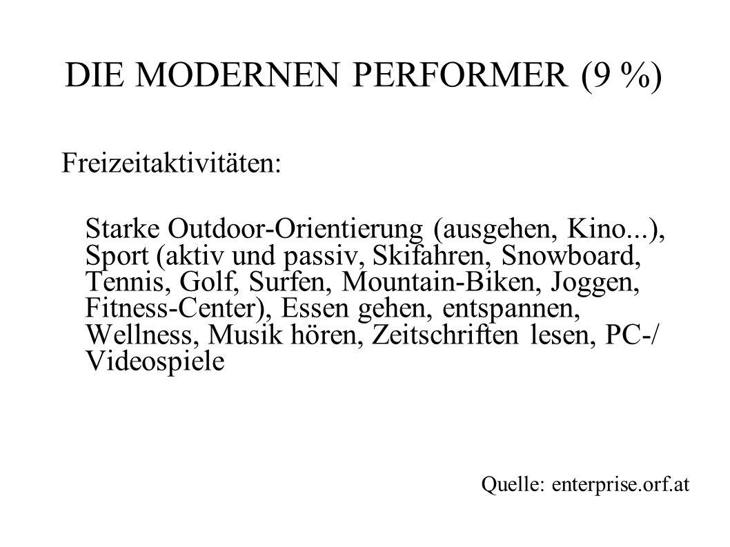 Freizeitaktivitäten: Starke Outdoor-Orientierung (ausgehen, Kino...), Sport (aktiv und passiv, Skifahren, Snowboard, Tennis, Golf, Surfen, Mountain-Bi