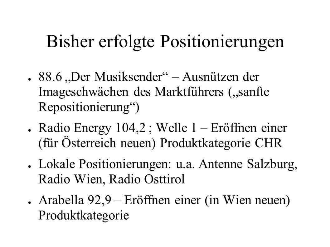 Bisher erfolgte Positionierungen 88.6 Der Musiksender – Ausnützen der Imageschwächen des Marktführers (sanfte Repositionierung) Radio Energy 104,2 ; W