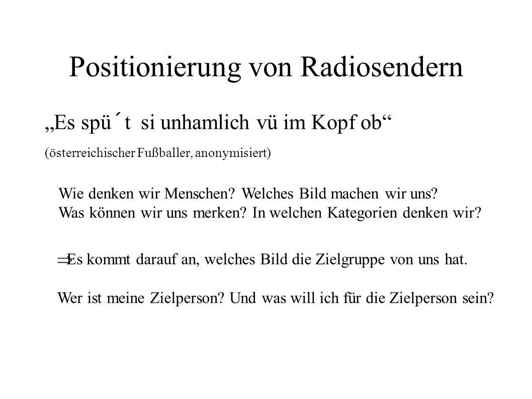 Positionierung von Radiosendern Es spü´t si unhamlich vü im Kopf ob (österreichischer Fußballer, anonymisiert) Wie denken wir Menschen? Welches Bild m