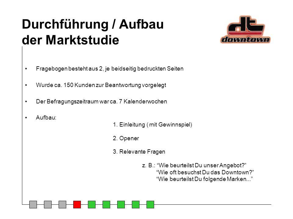 Durchführung / Aufbau der Marktstudie Fragebogen besteht aus 2, je beidseitig bedruckten Seiten Wurde ca. 150 Kunden zur Beantwortung vorgelegt Der Be