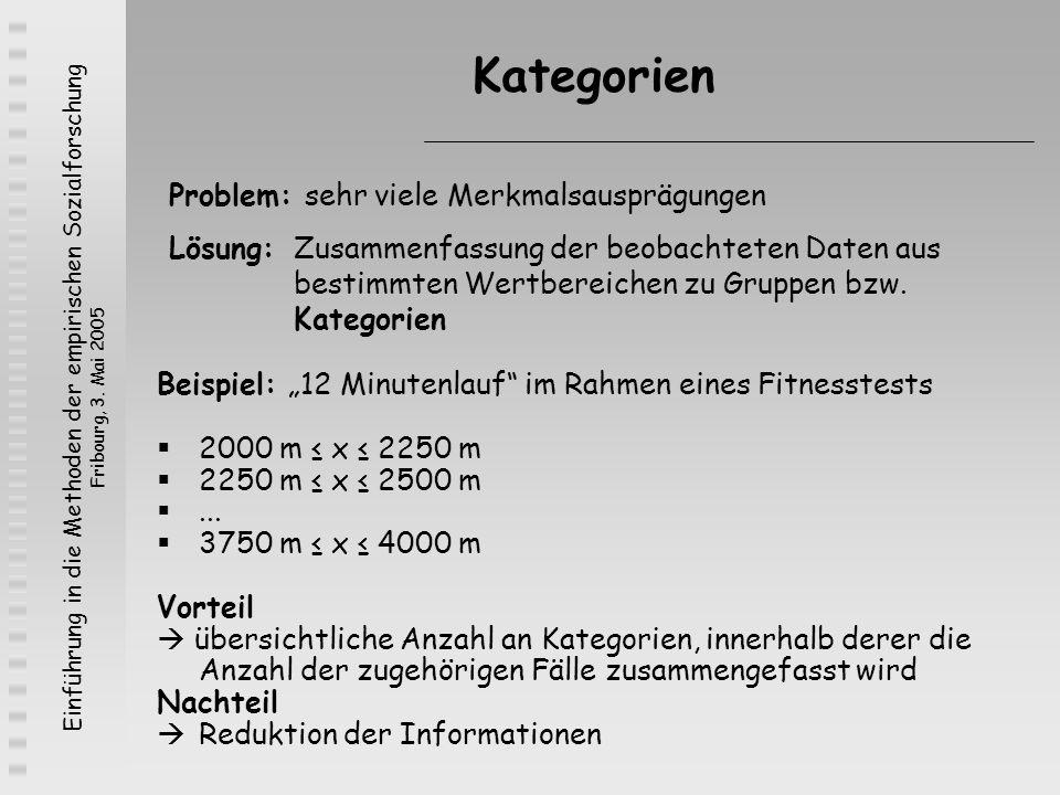 Einführung in die Methoden der empirischen Sozialforschung Fribourg, 3. Mai 2005 Kategorien Beispiel: 12 Minutenlauf im Rahmen eines Fitnesstests 2000