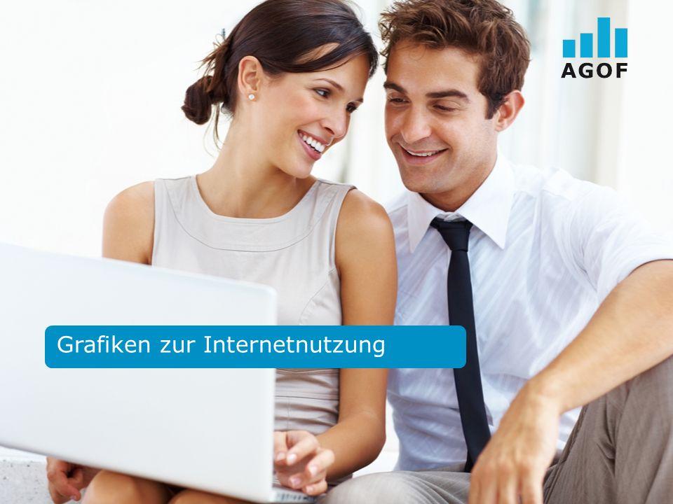 Seite 3 AGOF Universum Basis: 112.149 Fälle deutschsprachige Wohnbevölkerung in Deutschland ab 14 Jahren Quelle: AGOF e.V.