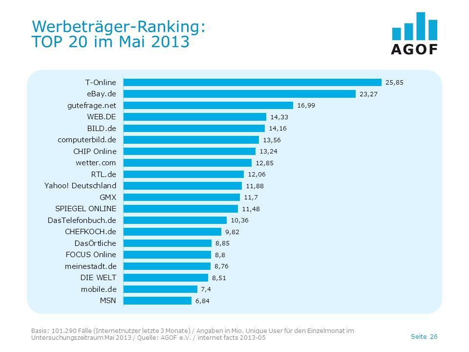 Seite 26 Werbeträger-Ranking: TOP 20 im Mai 2013 Basis: 101.290 Fälle (Internetnutzer letzte 3 Monate) / Angaben in Mio. Unique User für den Einzelmon