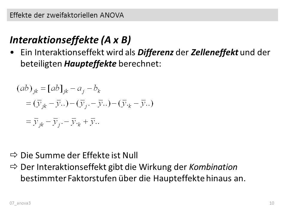 Effekte der zweifaktoriellen ANOVA Interaktionseffekte (A x B) Ein Interaktionseffekt wird als Differenz der Zelleneffekt und der beteiligten Haupteff