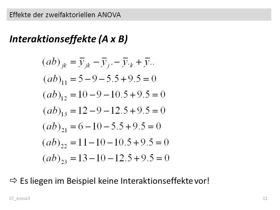 Effekte der zweifaktoriellen ANOVA Interaktionseffekte (A x B) Es liegen im Beispiel keine Interaktionseffekte vor! 07_anova311