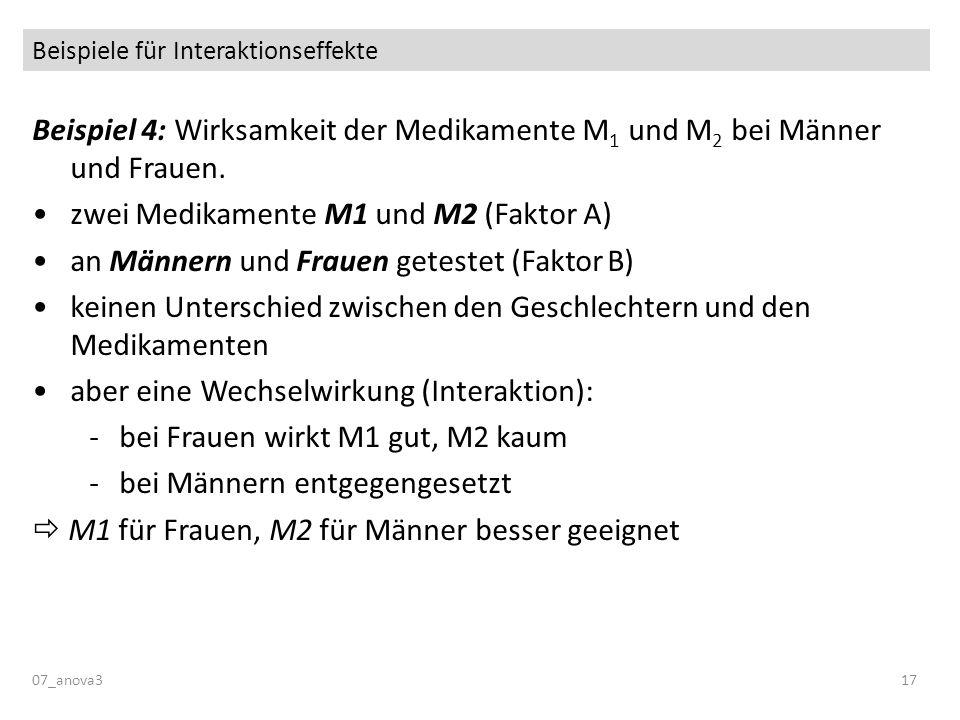 Beispiele für Interaktionseffekte Beispiel 4: Wirksamkeit der Medikamente M 1 und M 2 bei Männer und Frauen. zwei Medikamente M1 und M2 (Faktor A) an