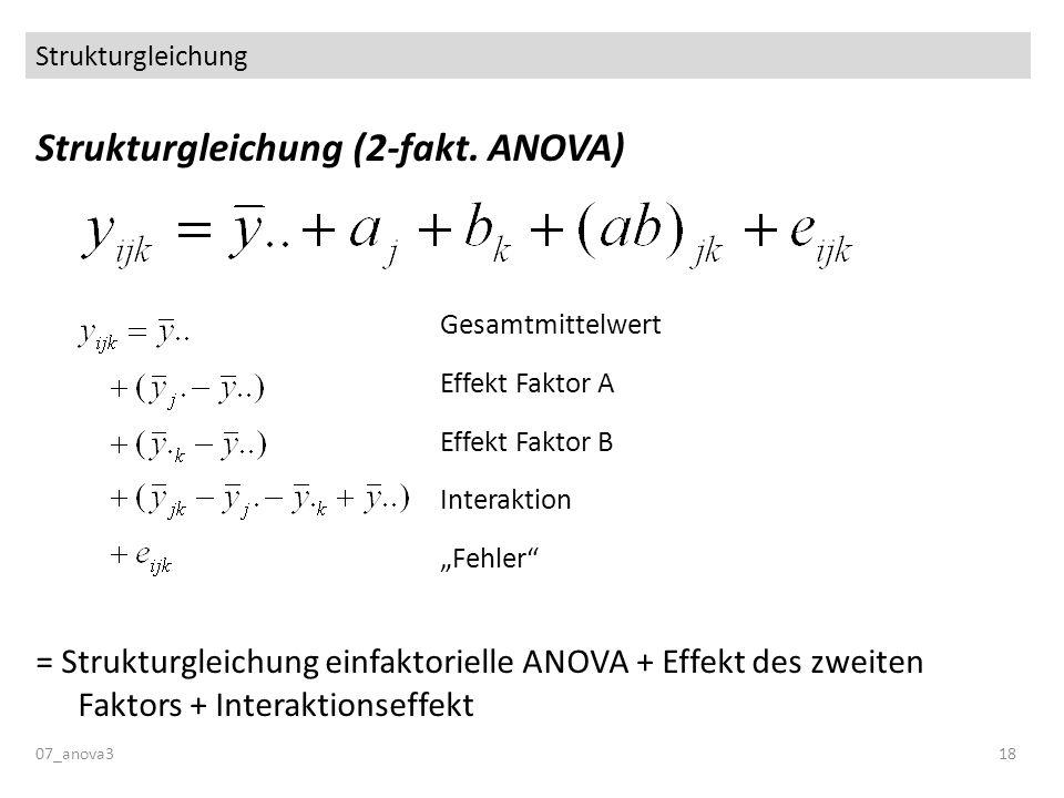 Strukturgleichung Strukturgleichung (2-fakt. ANOVA) = Strukturgleichung einfaktorielle ANOVA + Effekt des zweiten Faktors + Interaktionseffekt 07_anov