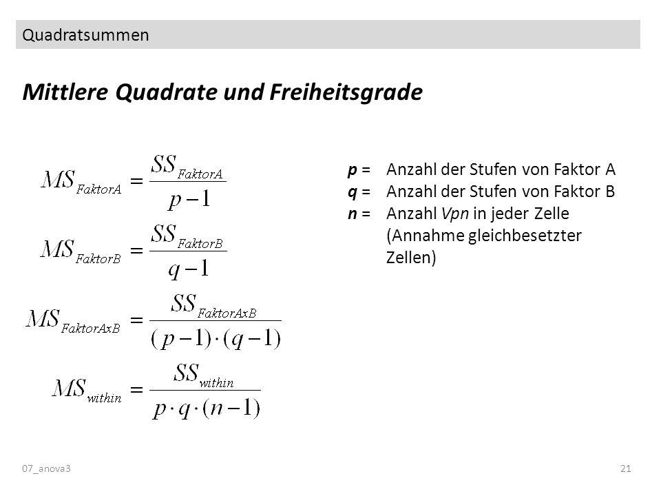 Quadratsummen Mittlere Quadrate und Freiheitsgrade 07_anova321 p = Anzahl der Stufen von Faktor A q = Anzahl der Stufen von Faktor B n = Anzahl Vpn in