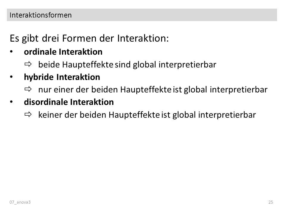Interaktionsformen Es gibt drei Formen der Interaktion: ordinale Interaktion beide Haupteffekte sind global interpretierbar hybride Interaktion nur ei