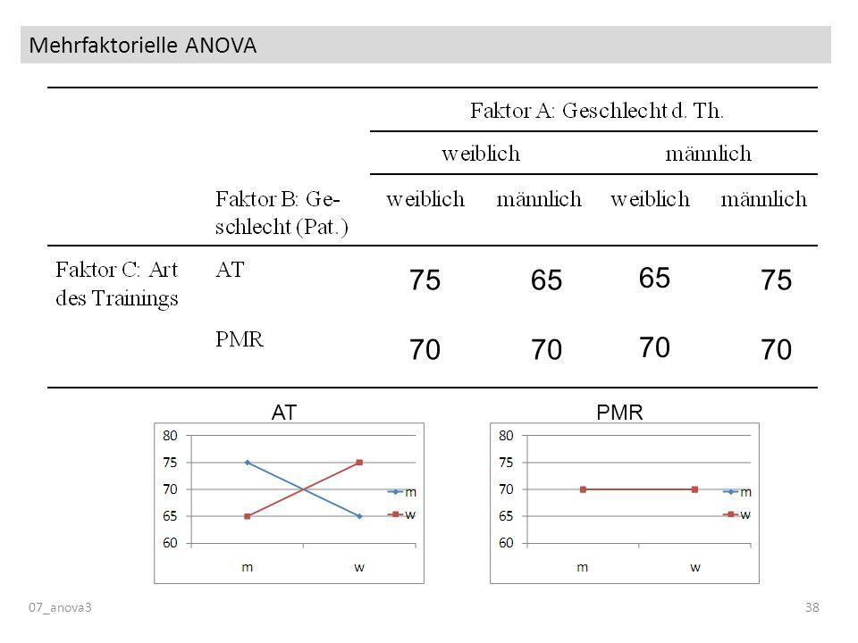 Mehrfaktorielle ANOVA 07_anova338 7565 75 70 ATPMR