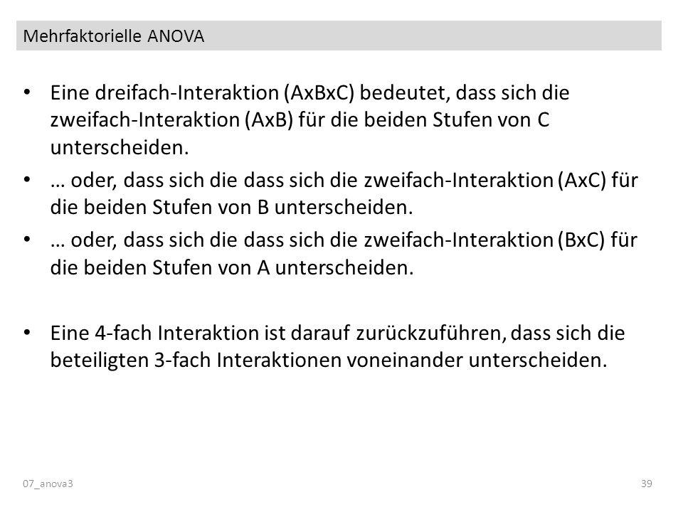 Mehrfaktorielle ANOVA Eine dreifach-Interaktion (AxBxC) bedeutet, dass sich die zweifach-Interaktion (AxB) für die beiden Stufen von C unterscheiden.