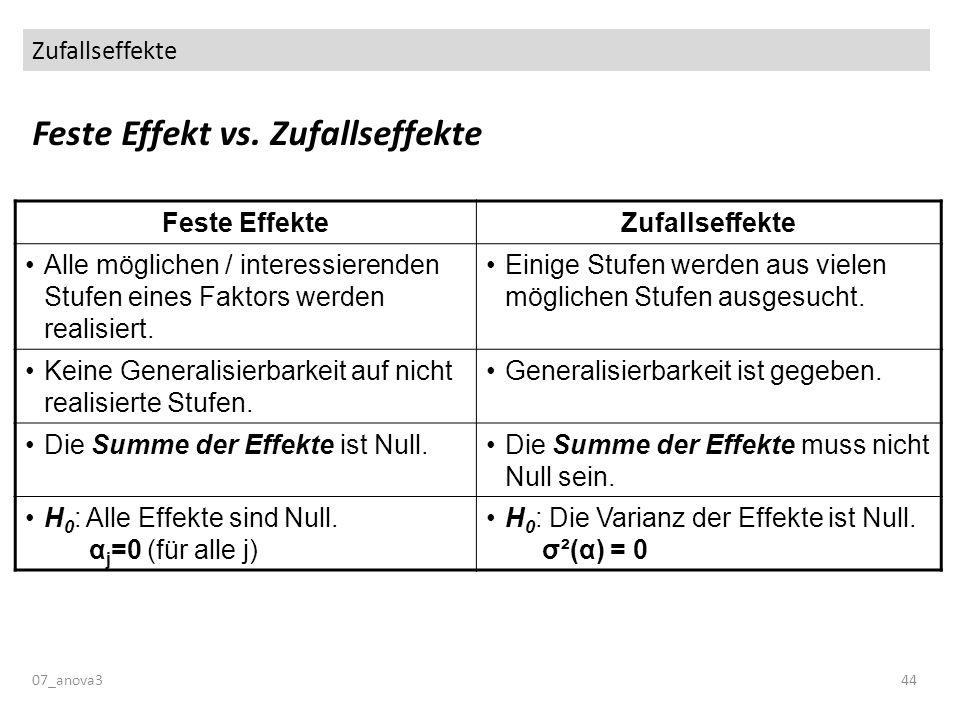 Zufallseffekte Feste Effekt vs. Zufallseffekte 07_anova344 Feste EffekteZufallseffekte Alle möglichen / interessierenden Stufen eines Faktors werden r