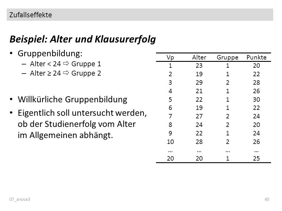 Zufallseffekte Beispiel: Alter und Klausurerfolg Gruppenbildung: – Alter < 24 Gruppe 1 – Alter 24 Gruppe 2 Willkürliche Gruppenbildung Eigentlich soll
