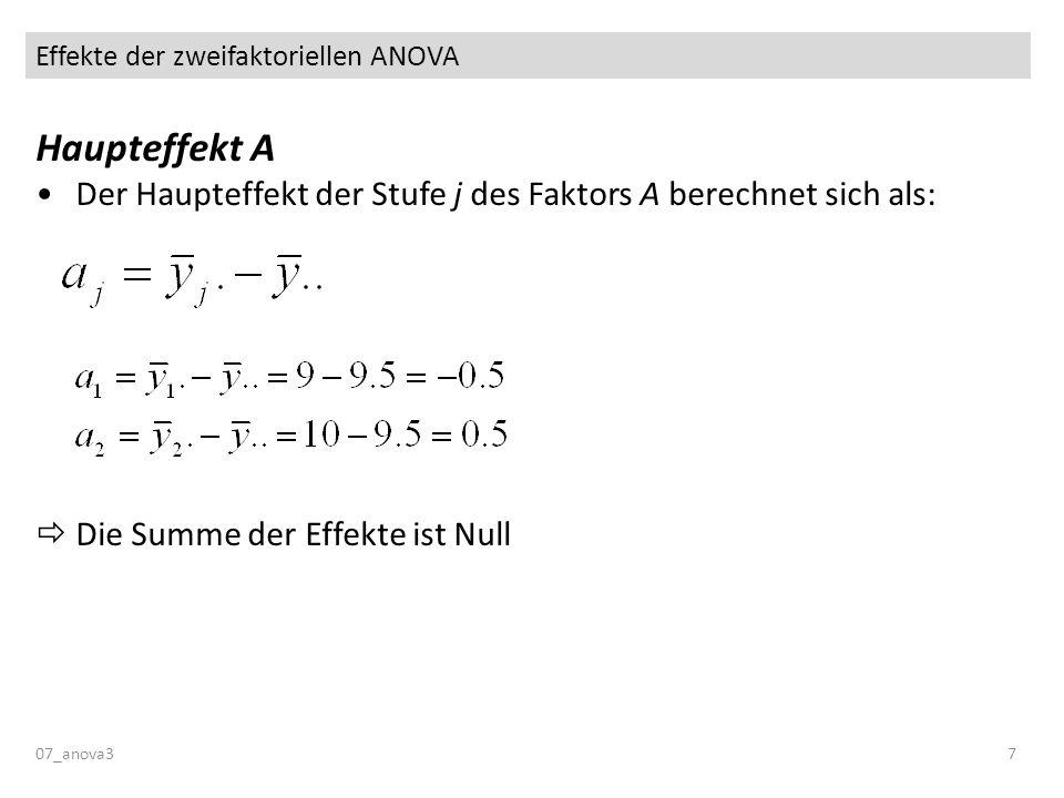 Effekte der zweifaktoriellen ANOVA Haupteffekt A Der Haupteffekt der Stufe j des Faktors A berechnet sich als: Die Summe der Effekte ist Null 07_anova