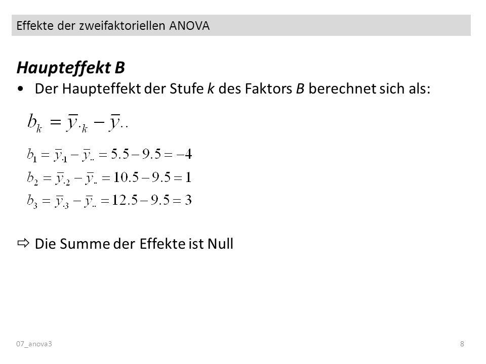 Effekte der zweifaktoriellen ANOVA Haupteffekt B Der Haupteffekt der Stufe k des Faktors B berechnet sich als: Die Summe der Effekte ist Null 07_anova