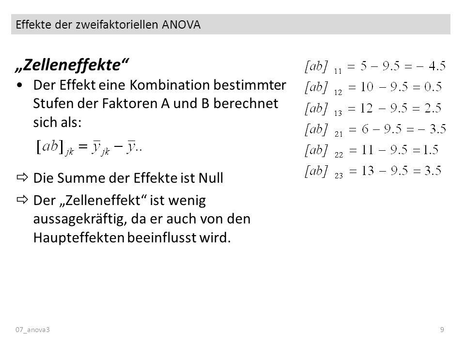 Effekte der zweifaktoriellen ANOVA Zelleneffekte Der Effekt eine Kombination bestimmter Stufen der Faktoren A und B berechnet sich als: Die Summe der