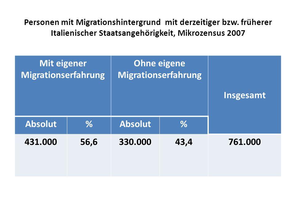 Personen mit Migrationshintergrund mit derzeitiger bzw.