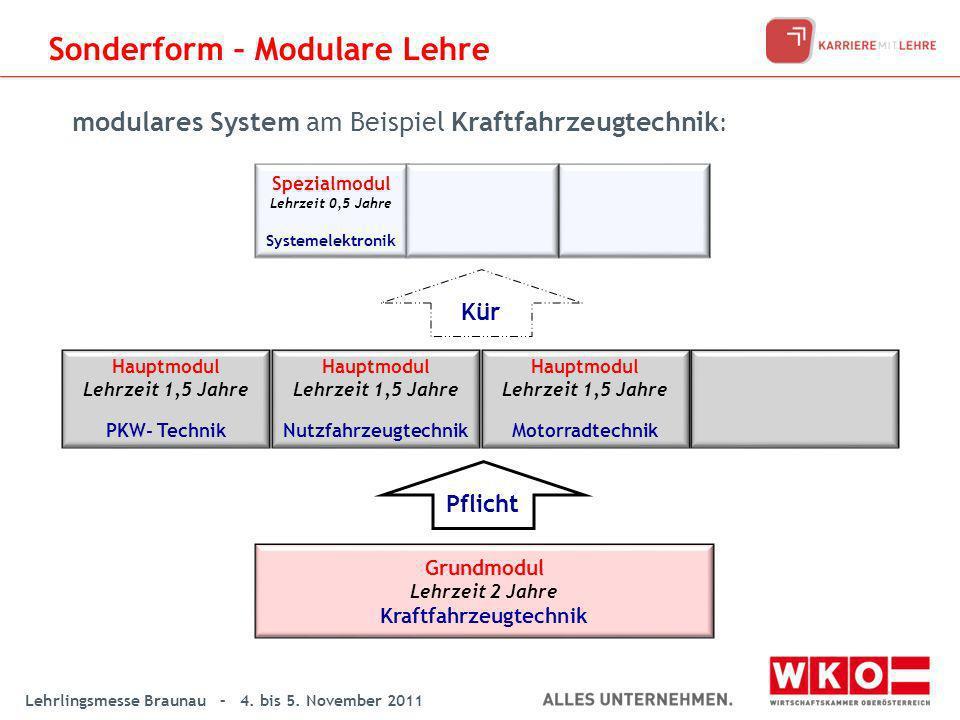 Lehrlingsmesse Braunau – 4. bis 5. November 2011 modulares System am Beispiel Kraftfahrzeugtechnik : Grundmodul Lehrzeit 2 Jahre Kraftfahrzeugtechnik
