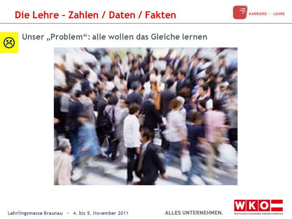 Lehrlingsmesse Braunau – 4. bis 5. November 2011 Unser Problem: alle wollen das Gleiche lernen Die Lehre – Zahlen / Daten / Fakten