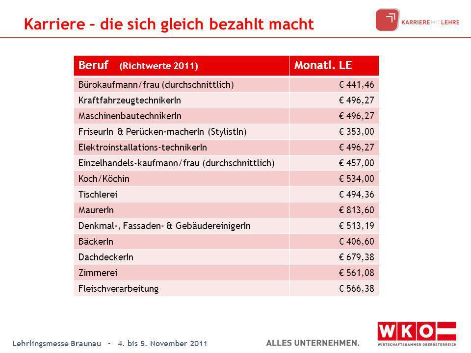 Lehrlingsmesse Braunau – 4. bis 5. November 2011 Karriere – die sich gleich bezahlt macht Beruf (Richtwerte 2011) Monatl. LE Bürokaufmann/frau (durchs
