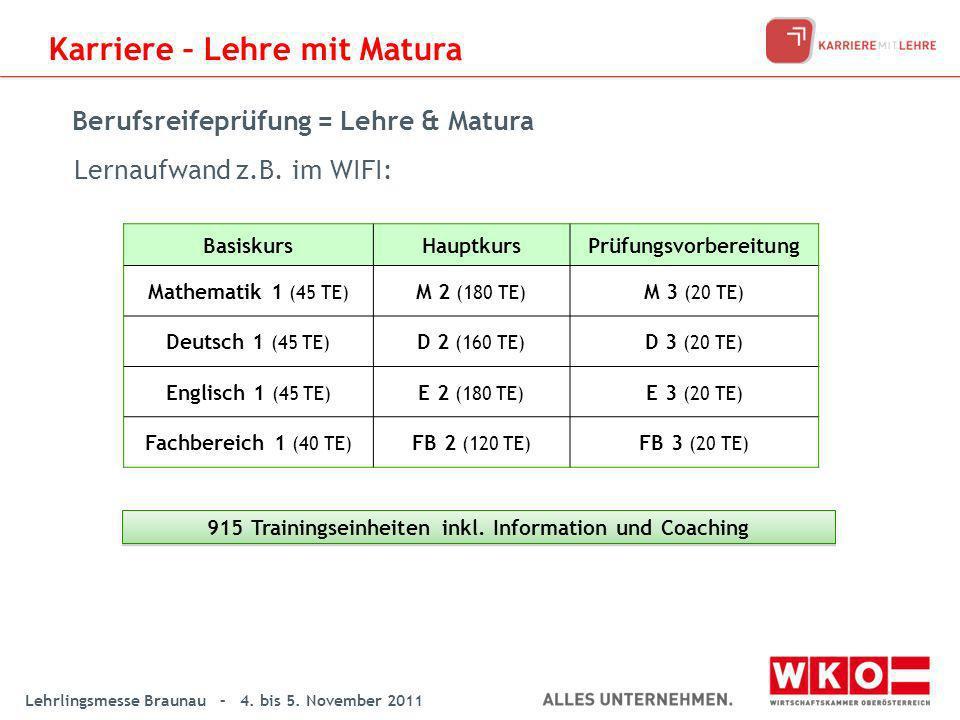 Lehrlingsmesse Braunau – 4. bis 5. November 2011 BasiskursHauptkursPrüfungsvorbereitung Mathematik 1 (45 TE) M 2 (180 TE) M 3 (20 TE) Deutsch 1 (45 TE