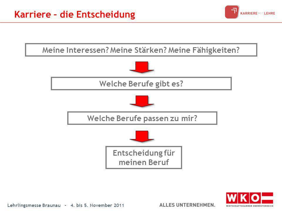 Lehrlingsmesse Braunau – 4. bis 5. November 2011 Karriere – die Entscheidung Entscheidung für meinen Beruf Welche Berufe passen zu mir? Welche Berufe