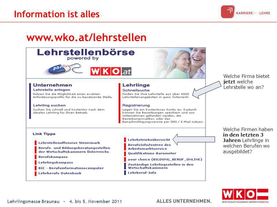 Lehrlingsmesse Braunau – 4. bis 5. November 2011 Welche Firma bietet jetzt welche Lehrstelle wo an? www.wko.at/lehrstellen Welche Firmen haben in den