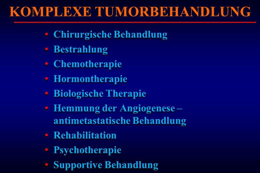 Chirurgische Behandlung Bestrahlung Chemotherapie Hormontherapie Biologische Therapie Hemmung der Angiogenese – antimetastatische Behandlung Rehabilit