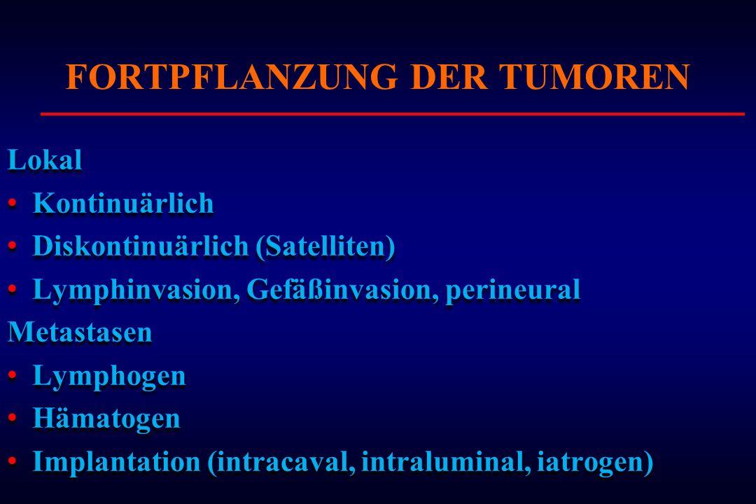 Lokal Kontinuärlich Diskontinuärlich (Satelliten) Lymphinvasion, Gefäßinvasion, perineural Metastasen Lymphogen Hämatogen Implantation (intracaval, in