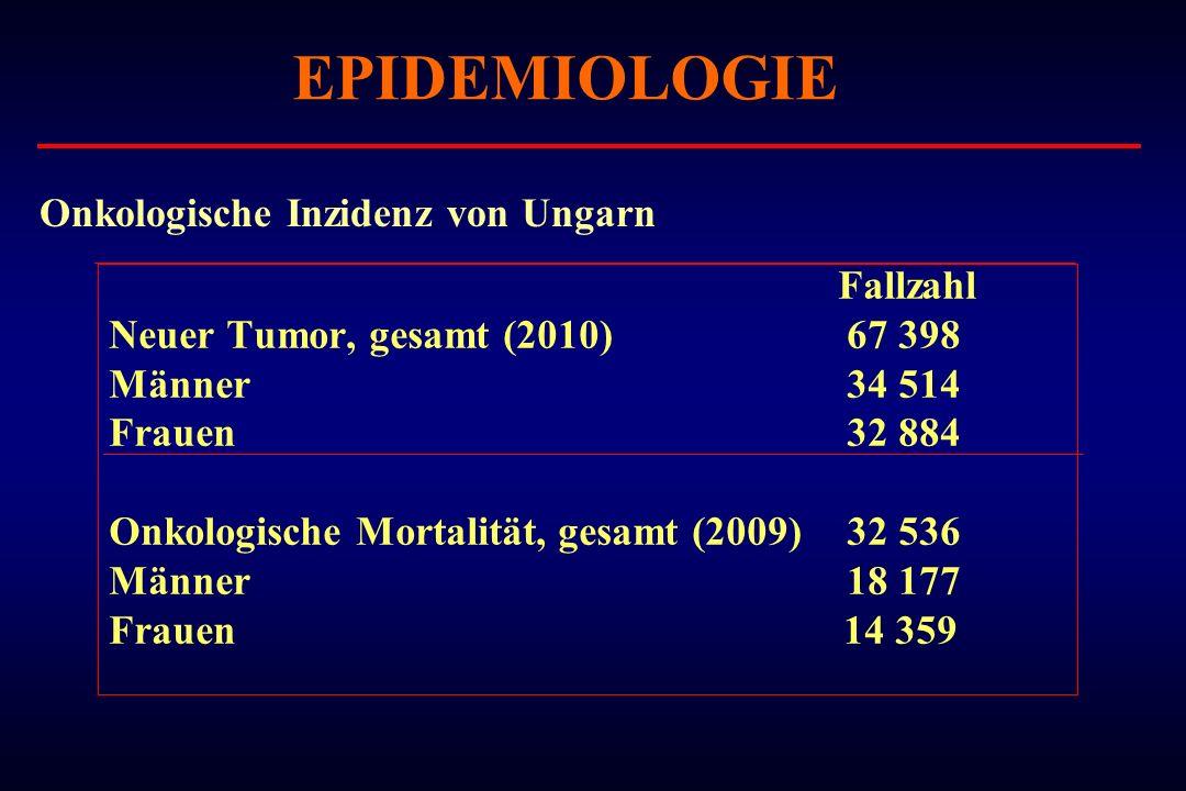 Fallzahl Neuer Tumor, gesamt (2010)67 398 Männer34 514 Frauen32 884 Onkologische Mortalität, gesamt (2009)32 536 Männer18 177 Frauen 14 359 Onkologisc