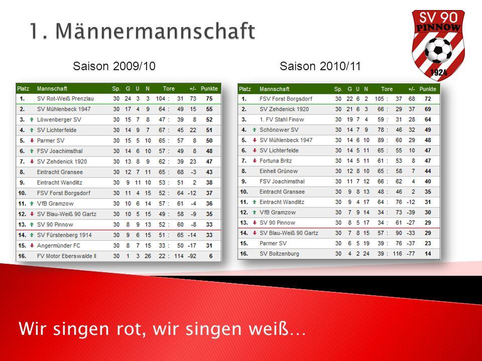 Wir singen rot, wir singen weiß… Saison 2009/10Saison 2010/11