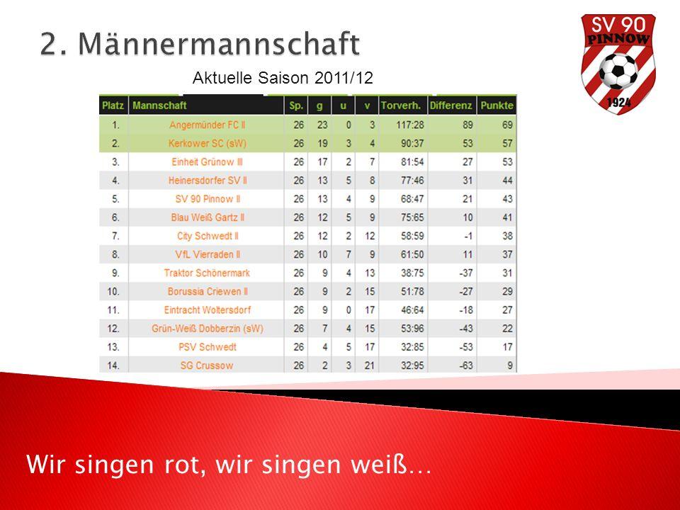 Aktuelle Saison 2011/12
